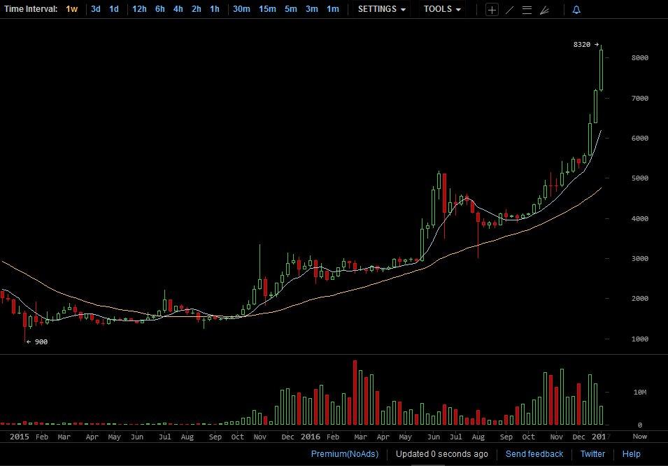 bitcoin-huobi